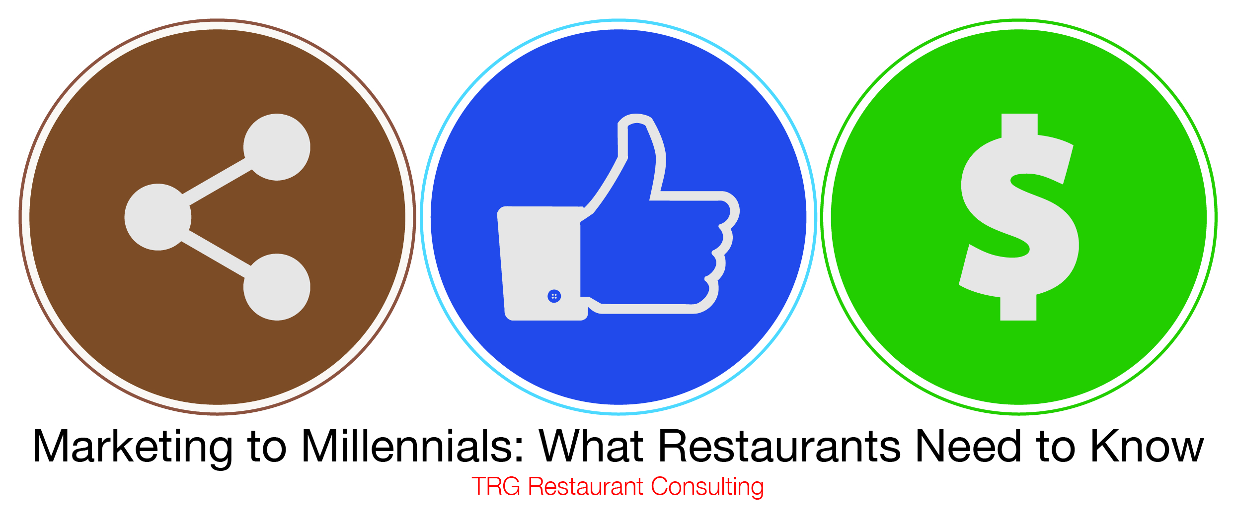 Millennial Marketing for Restaurants
